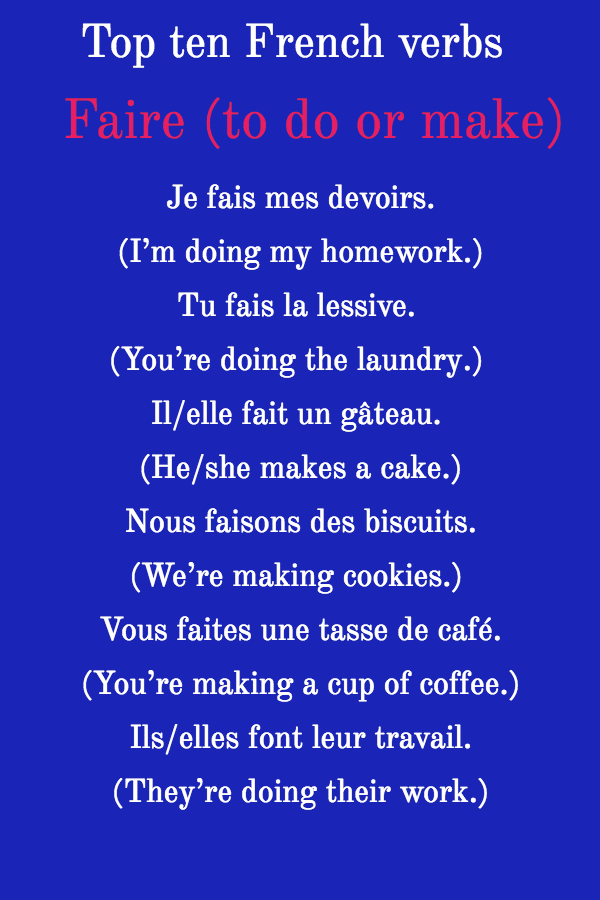 Top ten French verbs Faire (to do or make)