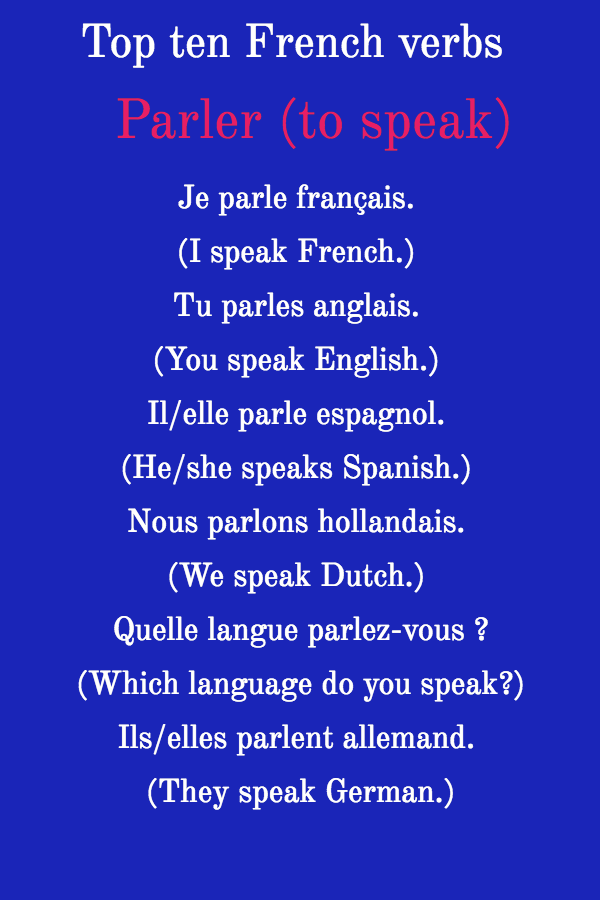 Top ten French verbs Parler (to speak)