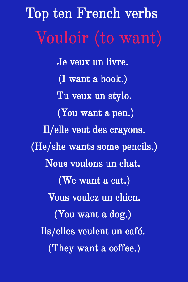 Top ten French verbs Vouloir (to want)